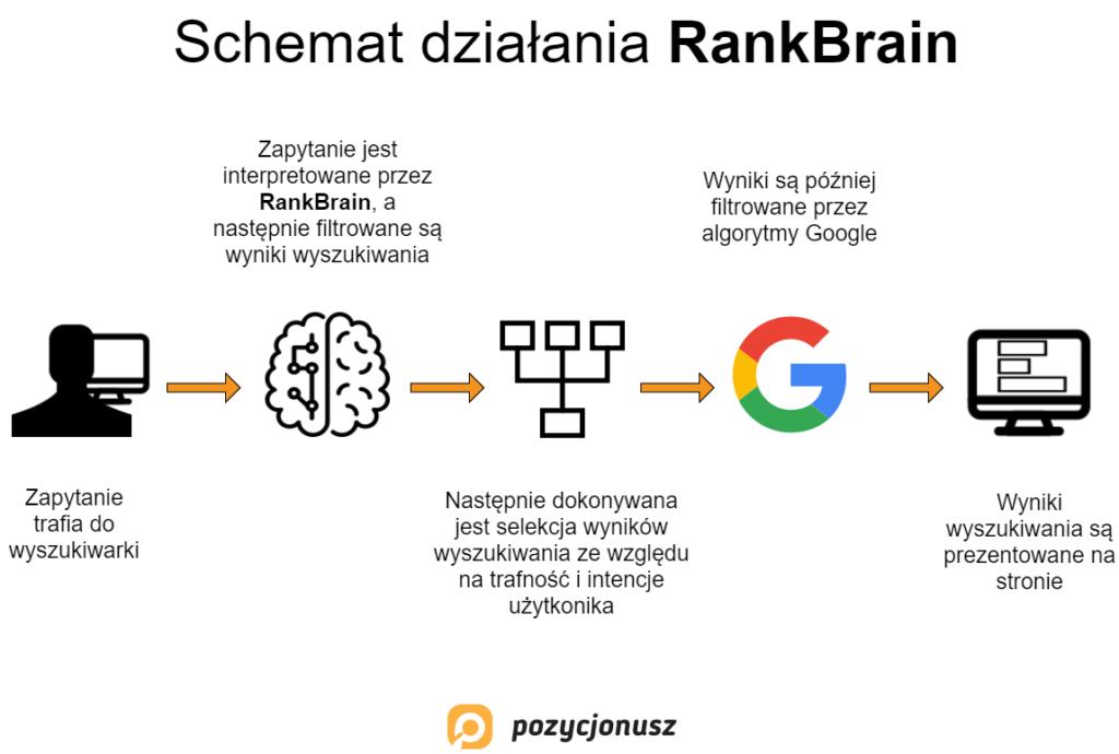 algorytmy wyszukiwania