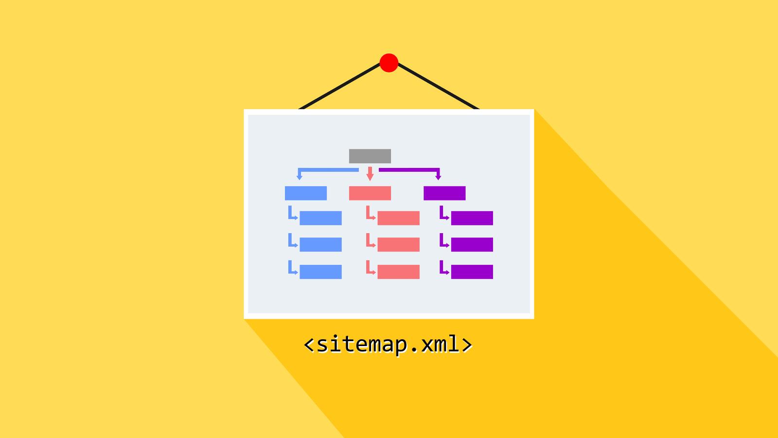 Jak mapa witryny wpływa na pozycjonowanie stron?