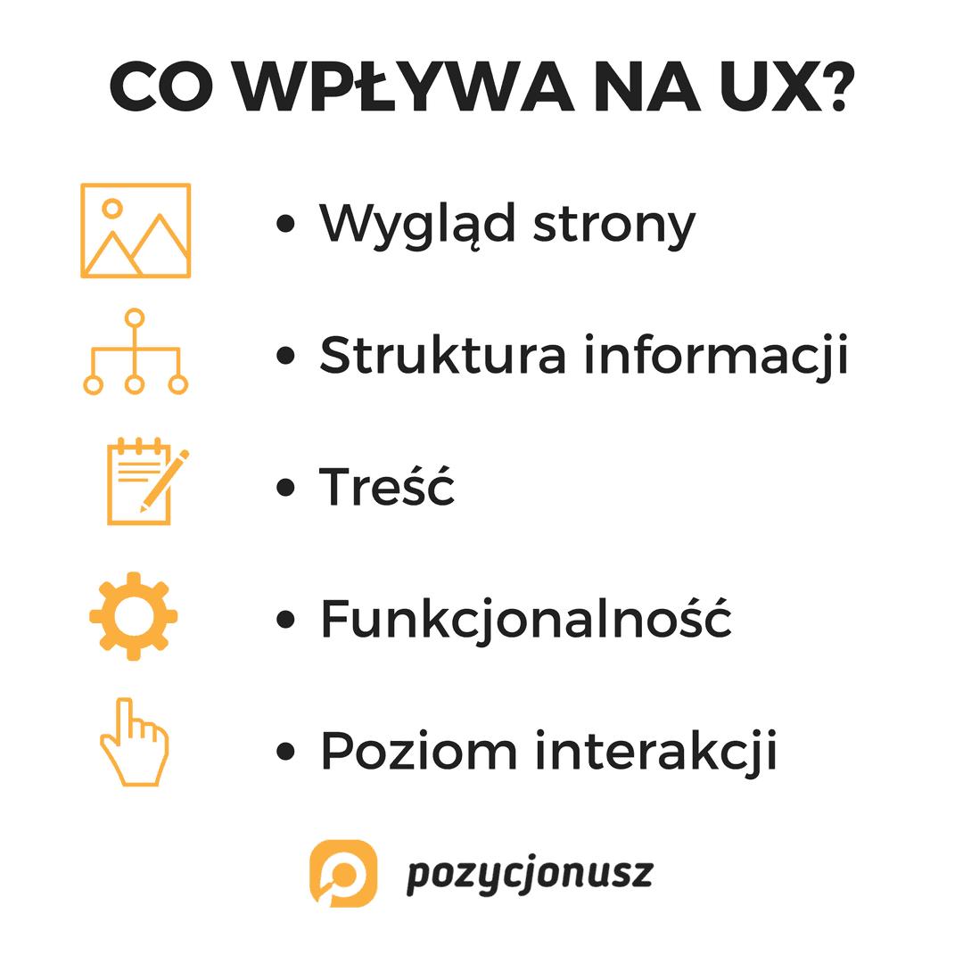czynniki wpływające na UX