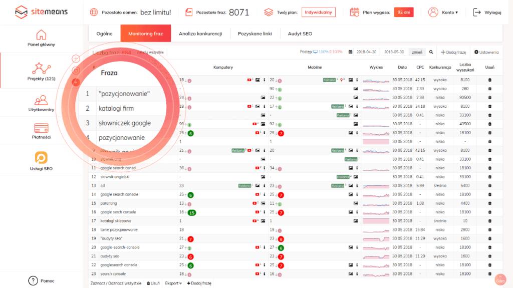narzędzie seo do monitoringu pozycji