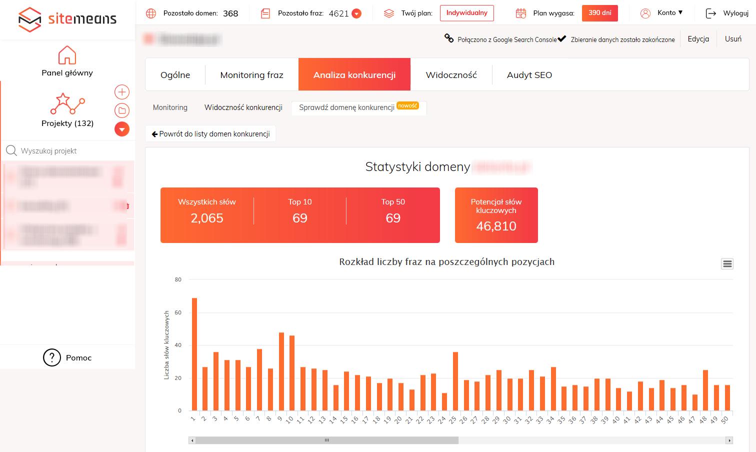 Analiza konkurencji SEO z narzędziem SiteMeans