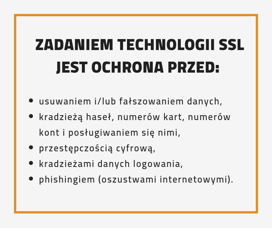 certyfikat ssl jak działa