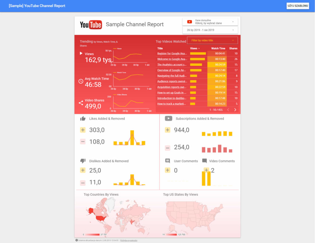 Przykładowy szablon raportu danych z YouTube