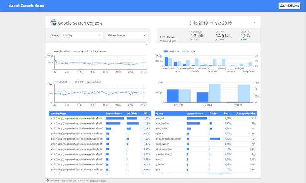 Wzór raportu danych z innego narzędzia Google - Search Console