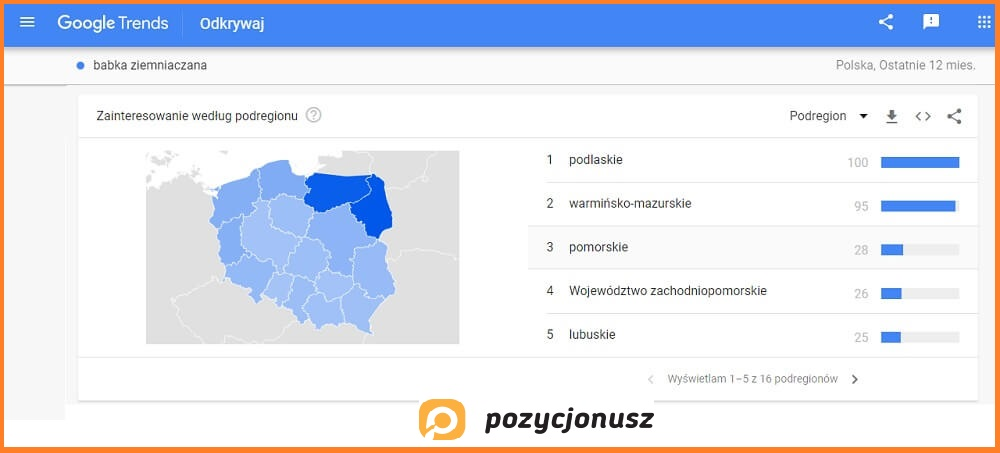 co to jest google trends