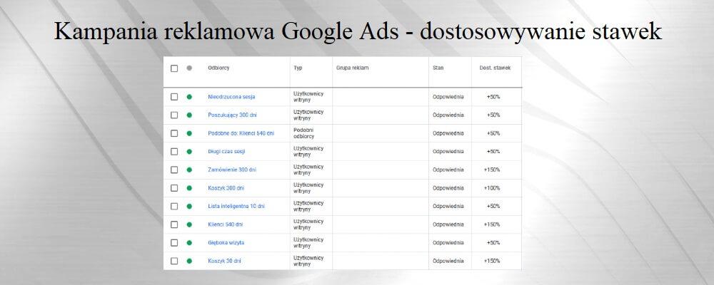 dostosowywanie stawek google ads