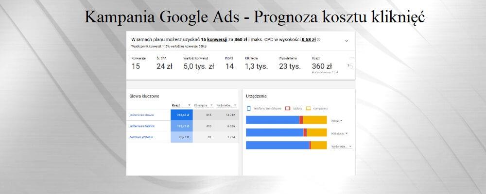 prognoza kosztu kliknięć google ads