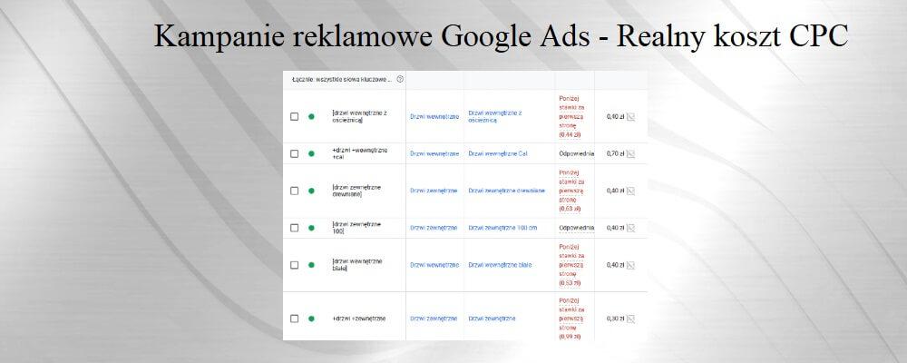 realny koszt CPC Google Ads